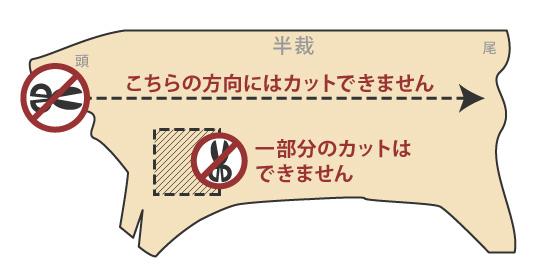 革のカット販売についてご注意3